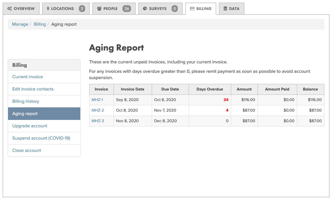 Invoice Aging Report